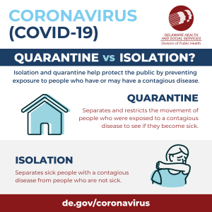 Image of the difference between quarantine and isolation