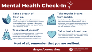 Mental Health Check-In graphic