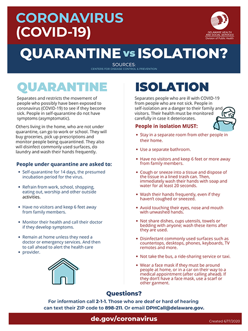Quarantine vs Isolation graphic