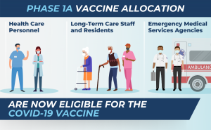 Vaccination Phase 1a infographic
