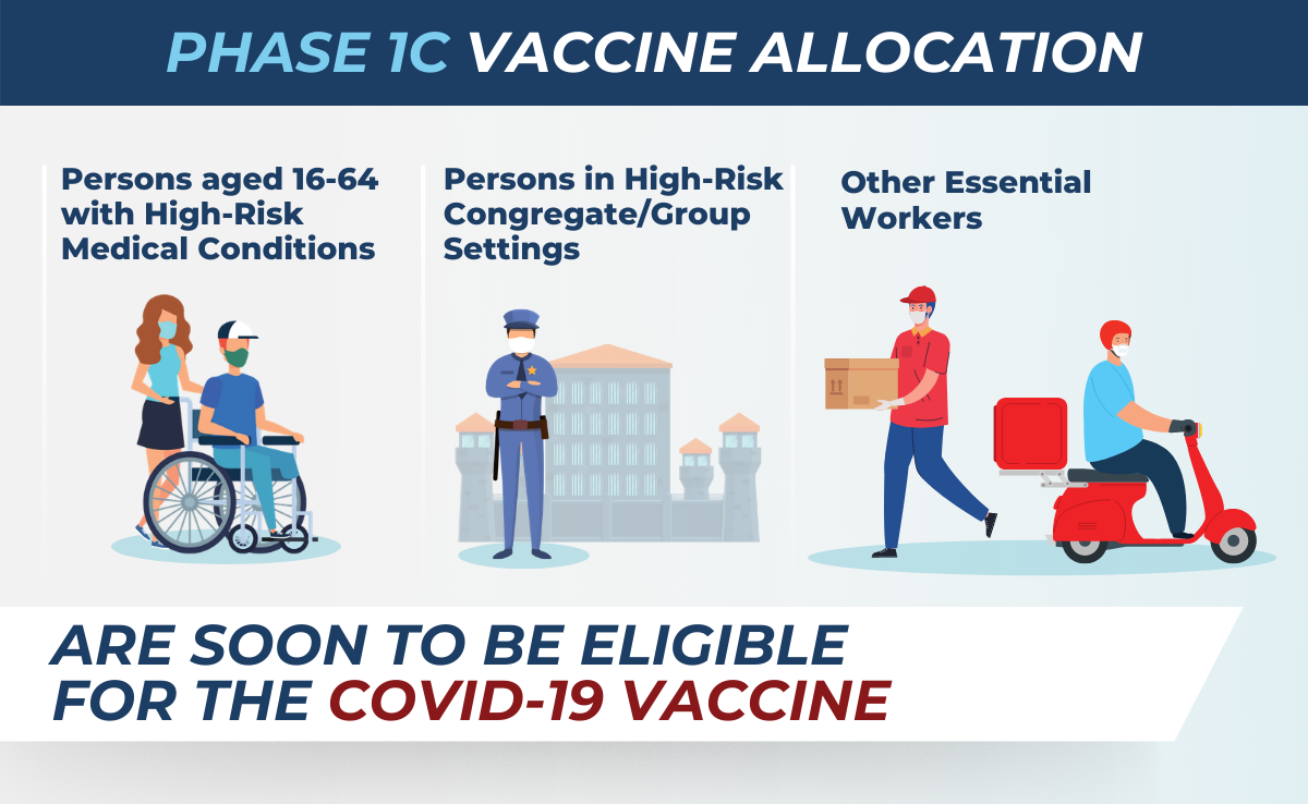 Phase 1C - Are soon to be eligible for the COVID-19 Vaccine