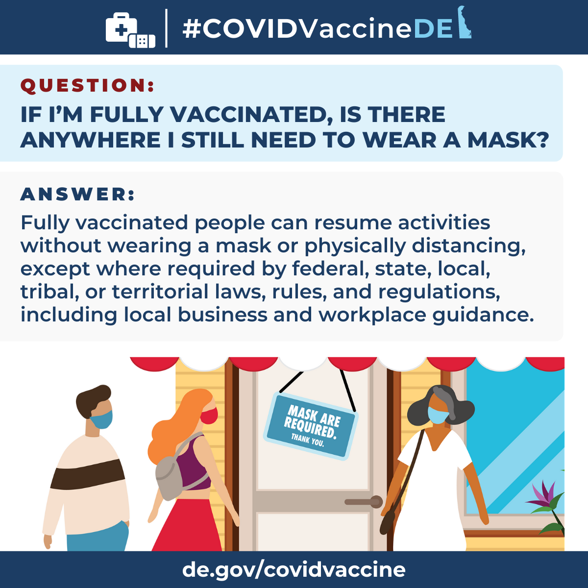 CDC guidelines for vaccinated individuals