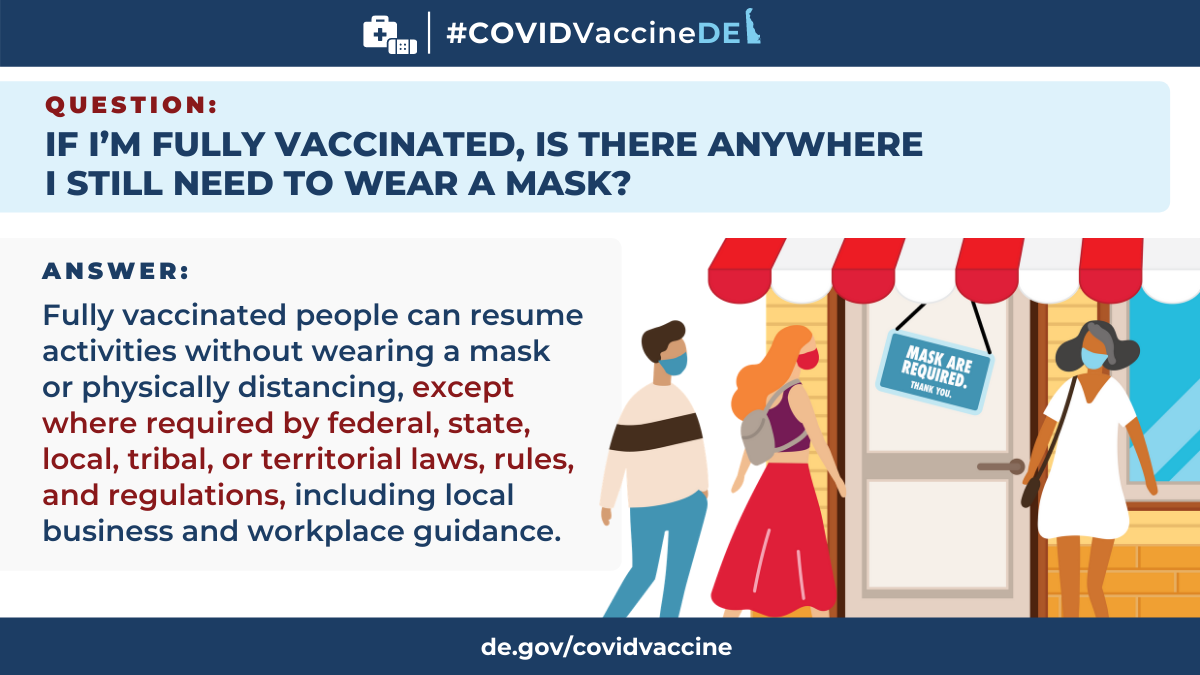 CDC guidelines for fully vaccinated individuals.