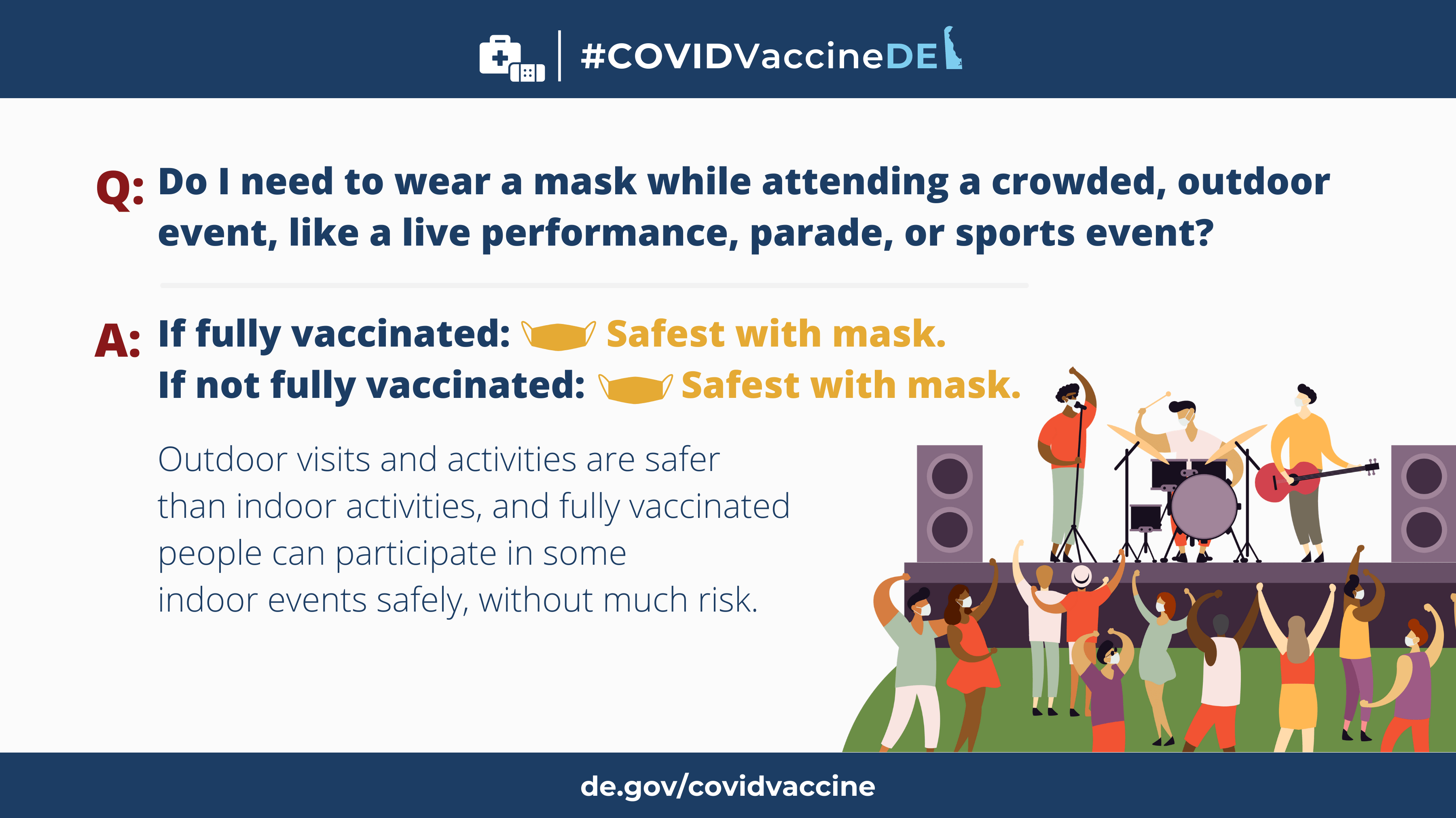 CovidVacineDE Questions and Answers series, question: Do I need to wear a mask while attending a corwded, outdor event, like a live perfomrance, parade, or sports event? Answer: If fully vaccinated, safest with a mask, if not vaccinated, safest with a mask.