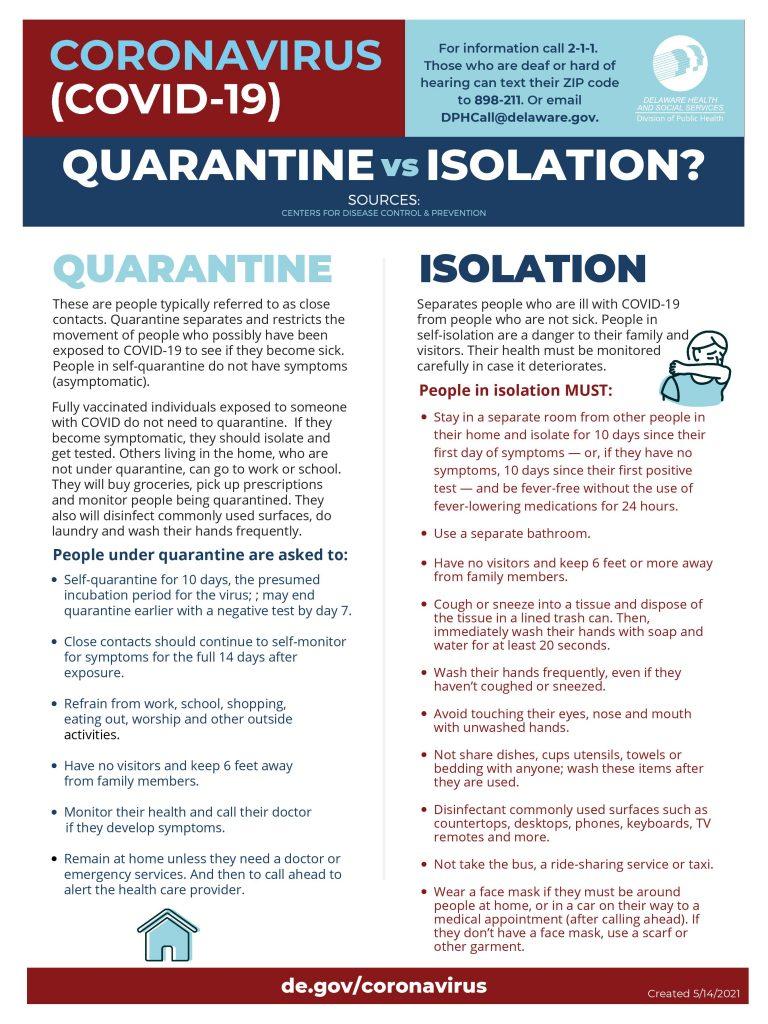Quarantine Vs. Isolation graphic